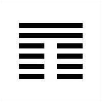 I Ching Interpretation & Meaning Hexagram 20 - Kuan