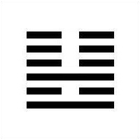 I Ching Hexagram 36 - Ming I